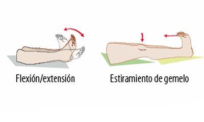 La fisioterapeuta Elena Martínez Martínez enumera los pasos a seguir para una adecuada recuperación de una de las lesiones más comunes entre deportistas.