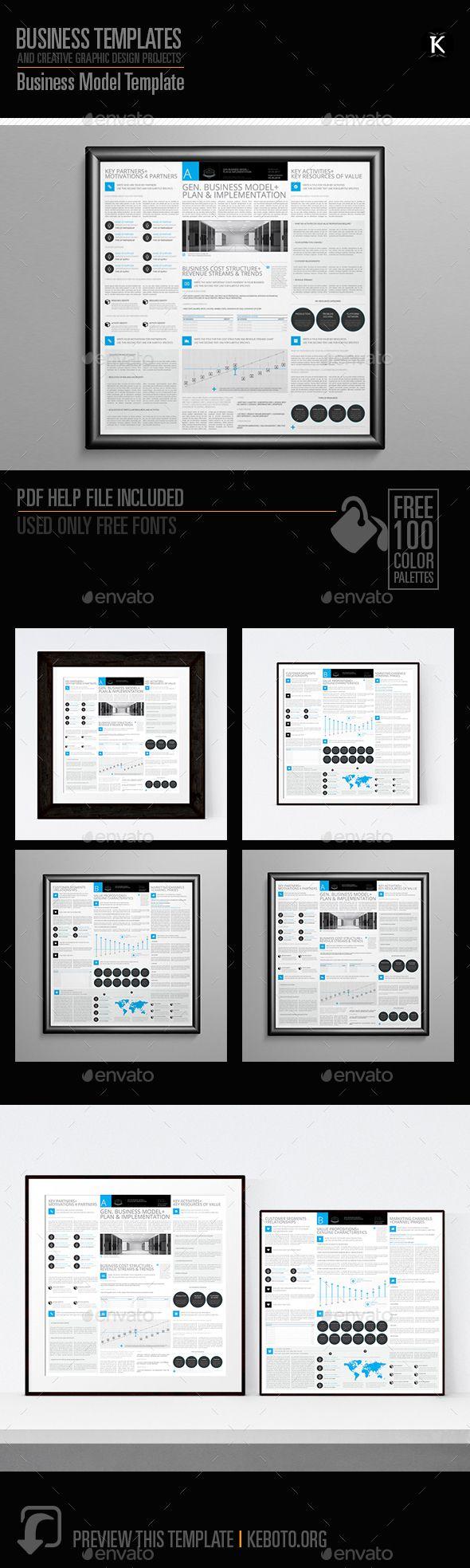 Die besten 25+ Business model template Ideen auf Pinterest ...