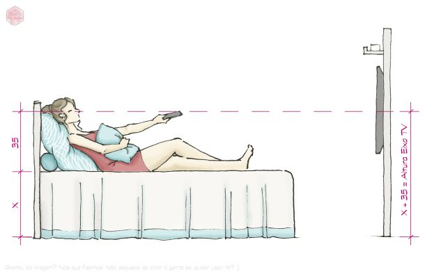Como determinar a altura da televisão para quartos