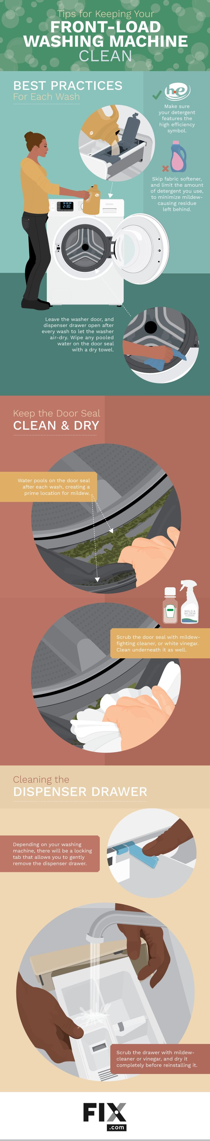 washing machine mildew cleaner