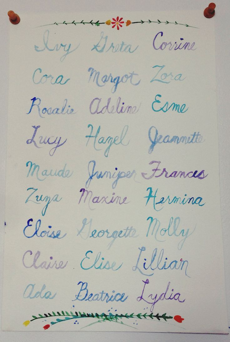 My favorite old fashioned girl names. What do you think? I like these, but would add Emma and Sylvia!