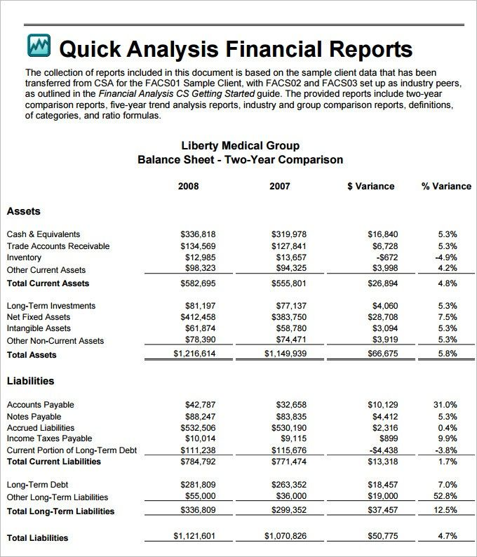 financial statement analysis example report excel repor business how do i prepare a profit and loss
