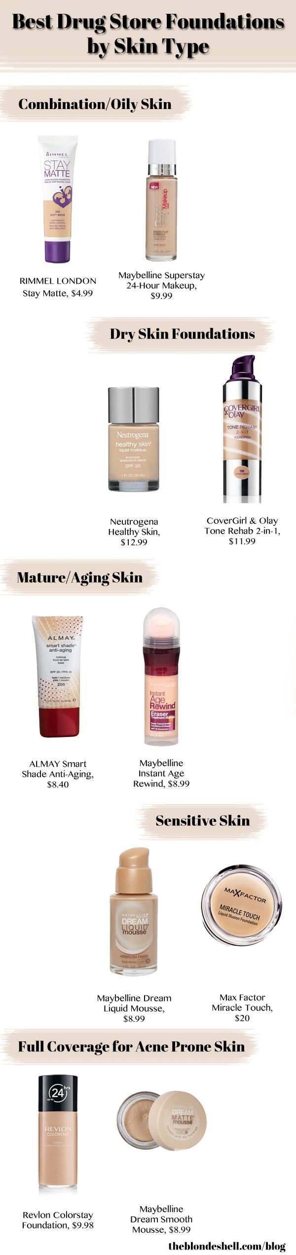 Best Drugstore Foundations for Oily, Dry, Acne Prone, Sensitive, and Mature Skin