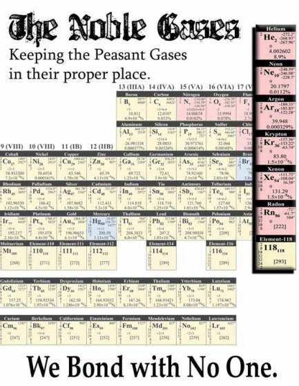 41 best periodic table images on pinterest school chemistry noble gases urtaz Gallery