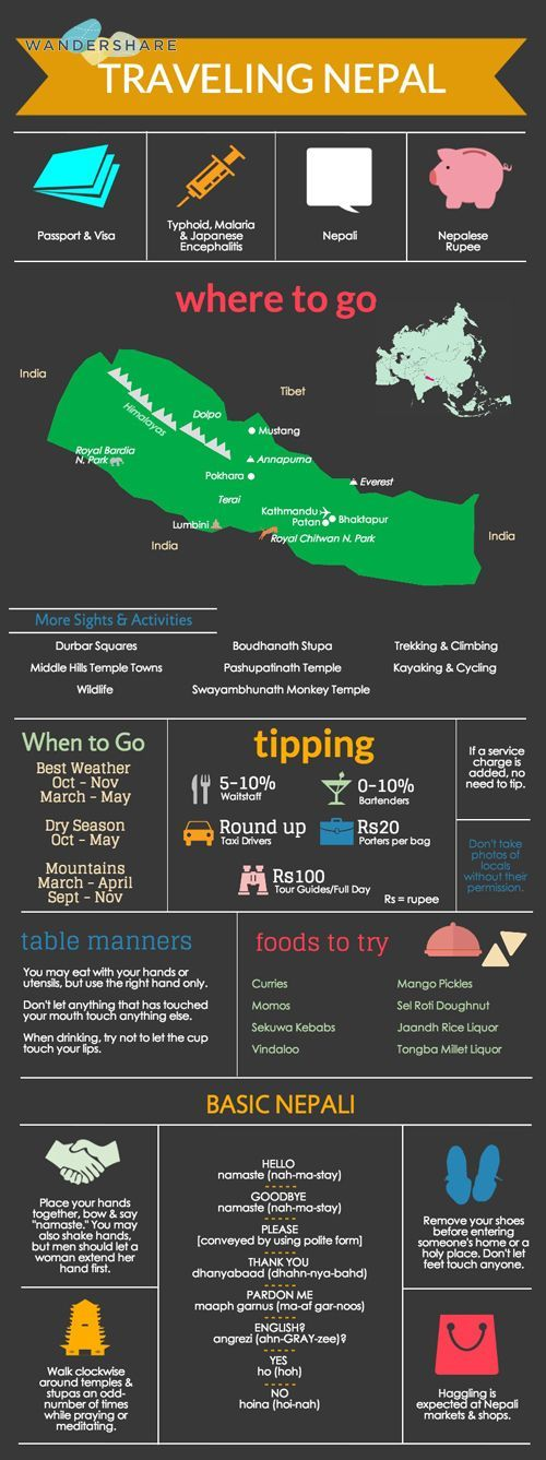 Nepal Travel Cheat Sheet; Sign up at http://www.wandershare.com for high-res images.