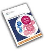 International Trade Statistics 2013/ World Trade Organization. -- Geneva :  World Trade Organization.