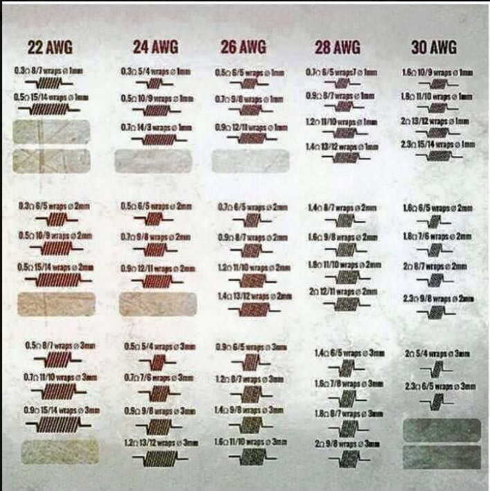55 best vaping images on pinterest vaping vape and vape coils dont know if this is accurate but could be used as a rough guide always use an ohm meter greentooth Choice Image