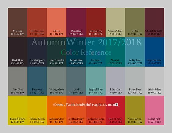 AW2017/2018 trend forecasting for Women, Men, Intimate, Sport - ral color chart