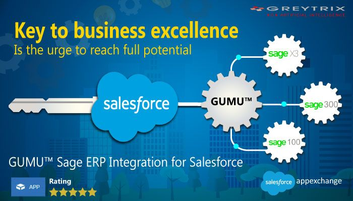 Thinking of enhancing your business processes? Get the
