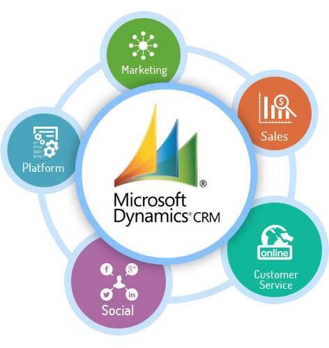 Customer Relationship Management system for small business through #Microsoft  www.hydra.pt  #microsoft soluções TI #tecnologias #Dynamics #CRM!