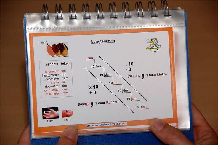 Ringbandboekje: bijvoorbeeld 'cijferboekje' of 'letterboekje' om in te bladeren.