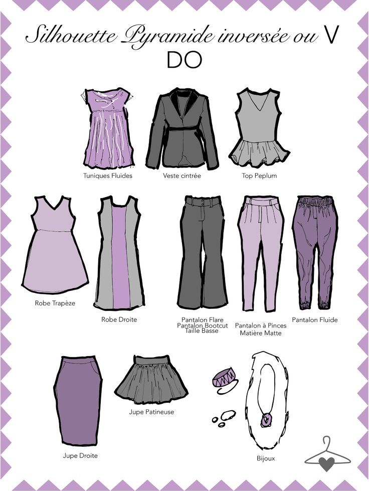 Nouvel article ma personal Wardrobe : La silhouette en V ou pyramide inversée !