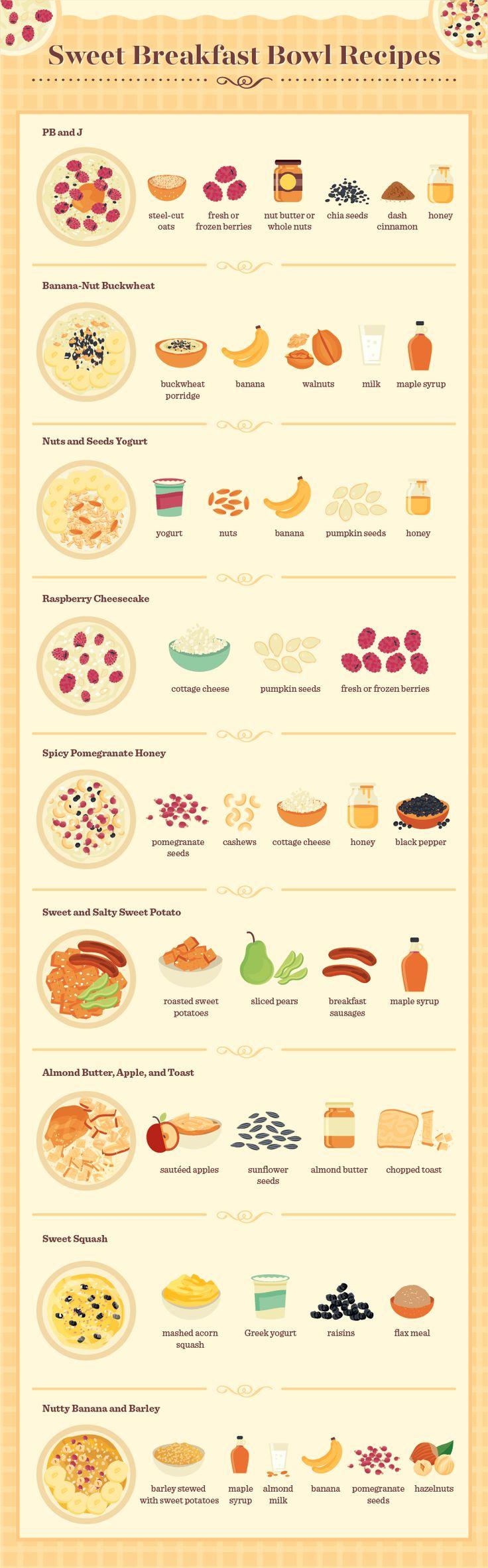 Sweet Breakfast Bowl Recipes