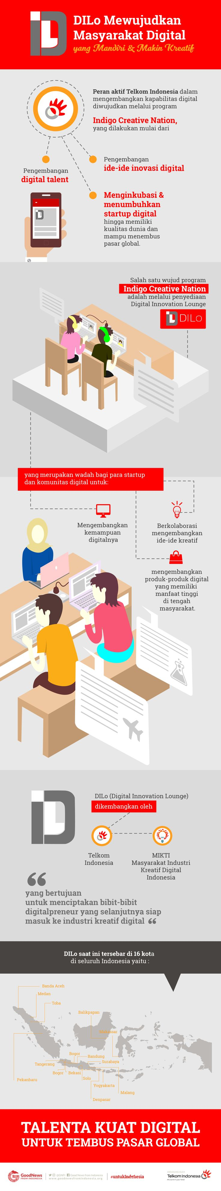 DILO Mewujudkan Masyarakat Digital yang Mandiri dan Makin Kreatif