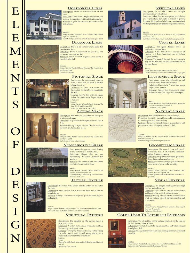 28 Best Reference The Principles Of Design Images On Pinterest Art Elements Art Education