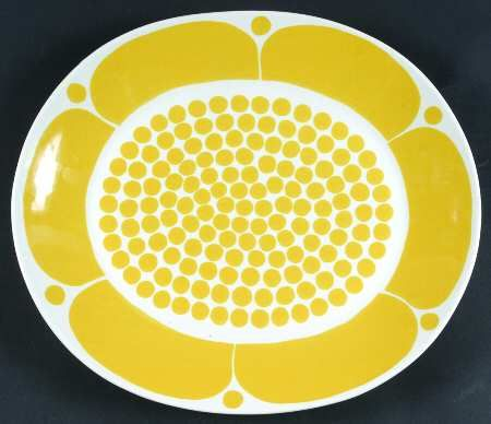 Sunnuntai plate by Arabia of Finland