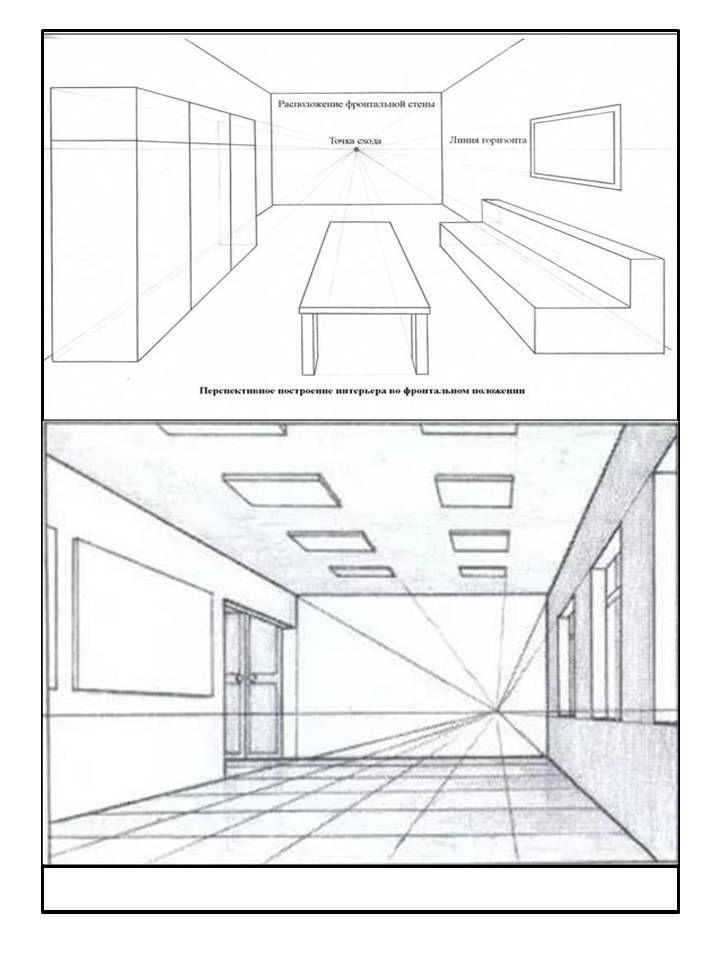 Dibujo De Espacios Perspectiva 1 Un Punto De Fuga En 2020 Punto De Fuga Perspectiva De Un Punto Dibujos De Puntos