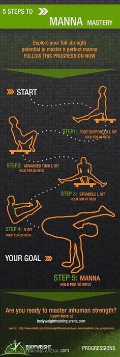 Manna progression | Body Weight Training ArenaBody Weight Training Arena
