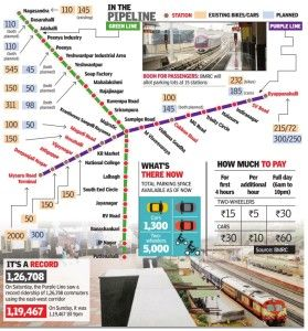 Park and relax. Namma Metro set to offer more space for private vehicles More..: http://bangalore5.com/generalnews/2016/05/16/park-and-relax-namma-metro-set-to-offer-more-space-for-private-vehicles/