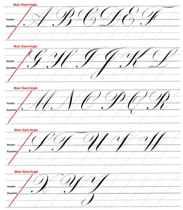Die Englische Schreibschrift Genannt Anglaise Oder Copperplate Wird Mit Einer Elastischen Spitzfeder G Schreibschrift Schriftfuhrer Schreibschrift Alphabet