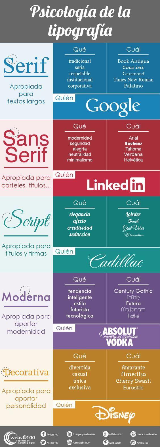 #Infografía La psicología de la #tipografía