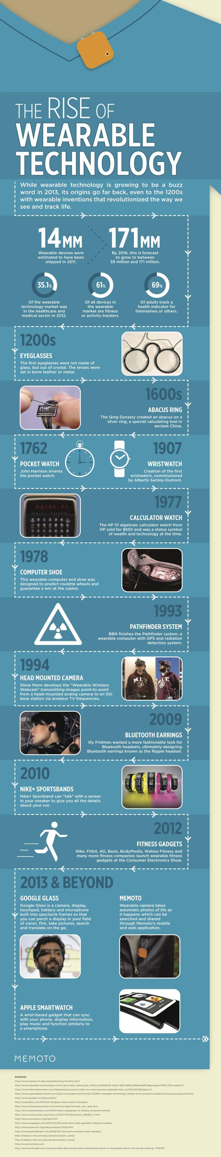 Mejores 8 Imgenes De Tech No Lo Gy En Pinterest Tecnologia Bec Battery Eliminator Circuit Algunascosascom The Rise Of Wearable Technology Infographic