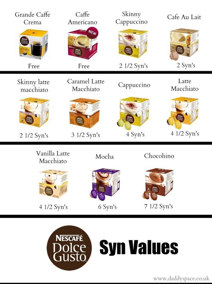 Slimming World Nescafe Dolce Gusto Capsule Syn Values
