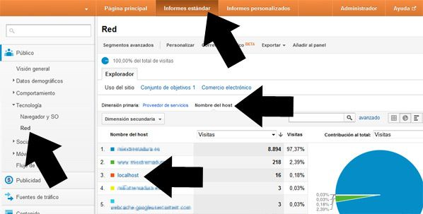 google analytics localhost