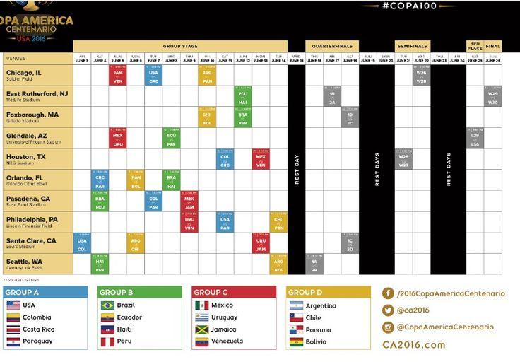Copa América 2016 schedule