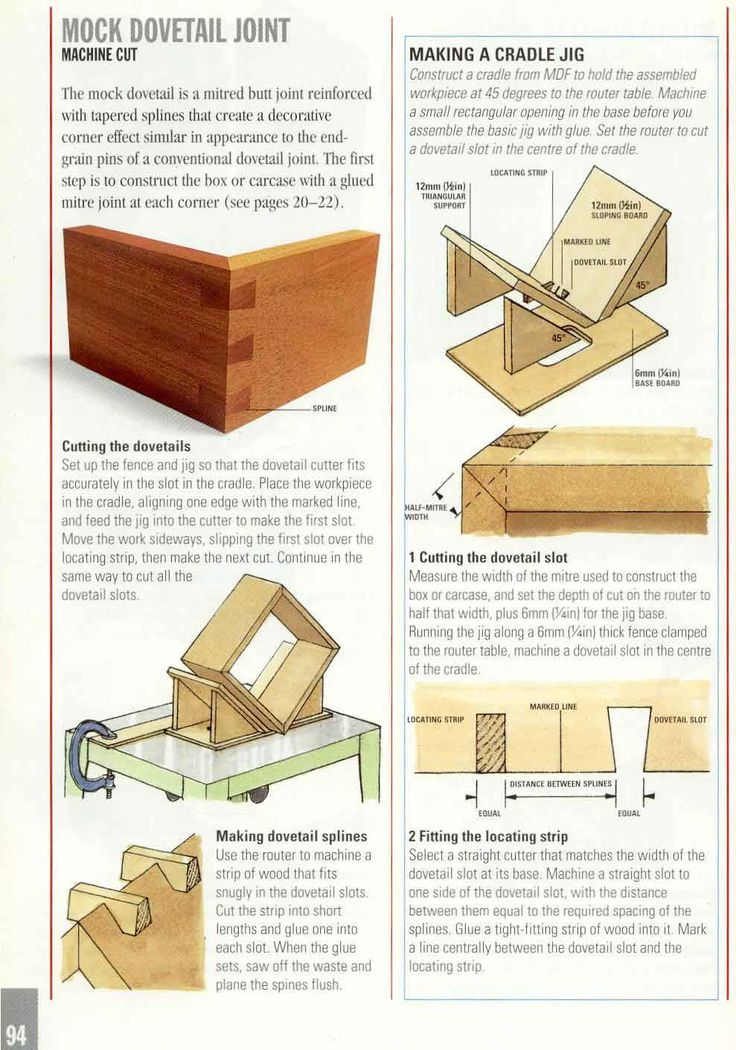 Woodworking How To Get Good Wood