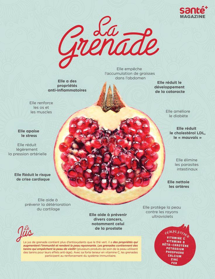 © Santé + Magazine - La Grenade, bienfaits, vitamines, calcium, vitamine C, vitamine N, beta-carotène, potassium, phosphore, magnésium, antioxydant, Santé, Nutrition