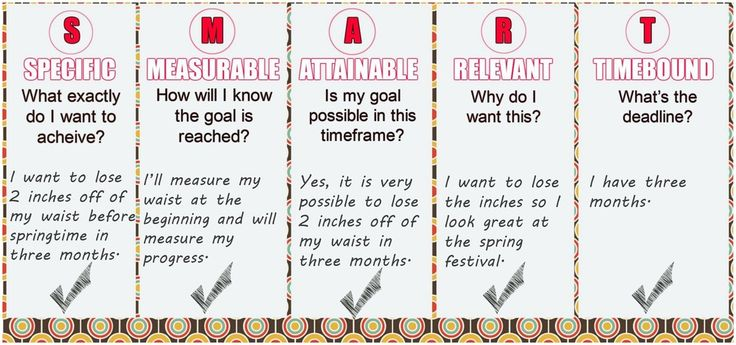 Helping Students Set Their Reading Goals