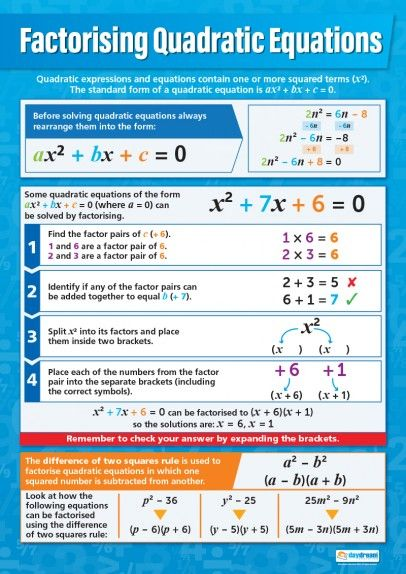 Factorising Quadratic Equations Poster