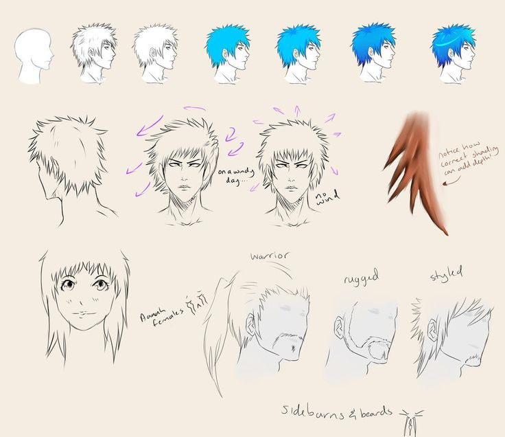 Pics Of How To Draw Anime