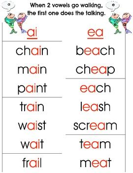 Poster #English - When two vowels go walking, the first one does the talking.