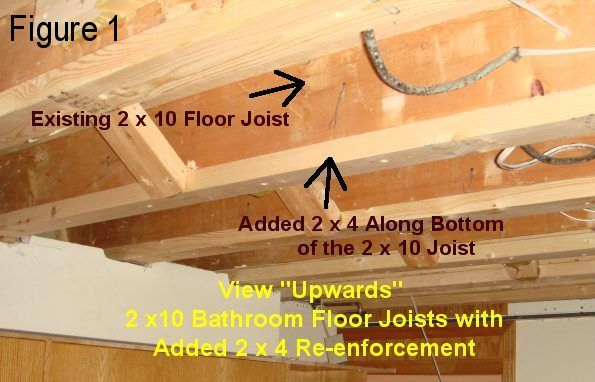 Joist Re Enforcement Vs Quot Sistering Quot Ceramic Tile Advice