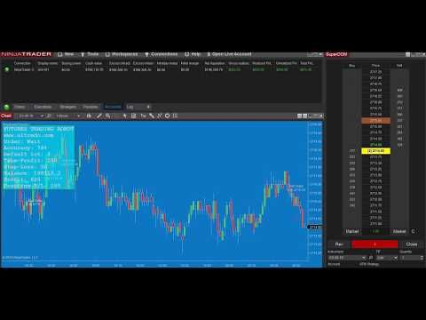 Forex Binary Options Stock Robots Prediction And Signals