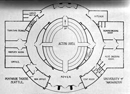 Floor plan of the Penthouse Theatre, UW Campus