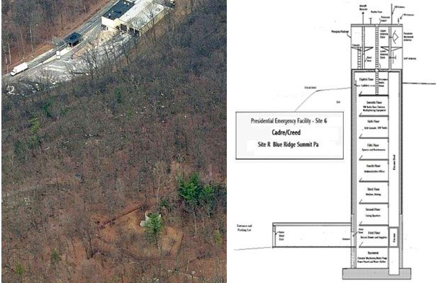 About Camp David: Raven Rock Mountain Complex
