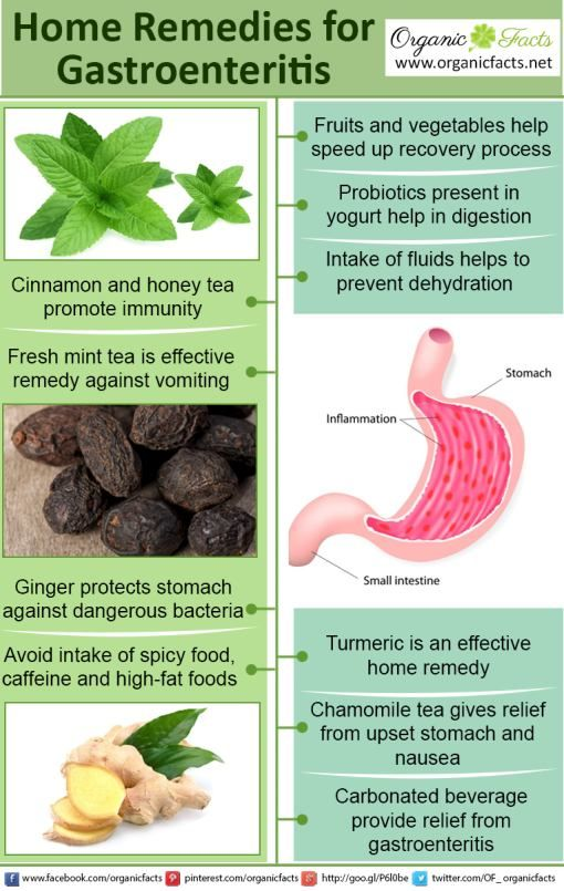 Some of the most effective home remedies for gastroenteritis include the use of carbonated beverages, simple carbohydrates, fluids, zinc, yogurt, ginger, chamomile tea, mint, rice water, cinnamon, and turmeric.