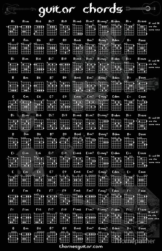 guitar chord chart poster in 2019 guitar guitar chord chart easy guitar chords electric. Black Bedroom Furniture Sets. Home Design Ideas