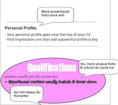 CV Succeed Tutorials: Example of good and bad CV formatting