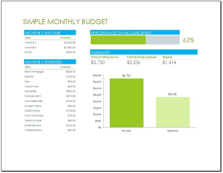 Best 25+ Family budget template ideas on Pinterest Budget - family budget worksheet