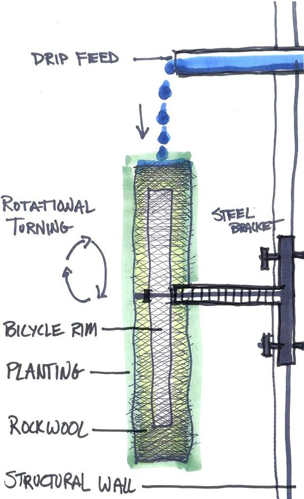 Here's how it works-- Growing Spinach on a Bicycle Wheeled Vertical Garden.  #hydroponics #verticalgarden