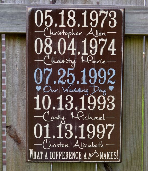 Important Date Sign 5th Anniversary Gift Personalized What A Difference Day Makes Family Gifts