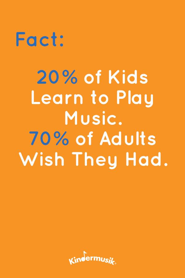 FACT 20% of Children learn to play music. 70% of Adults wish they had.