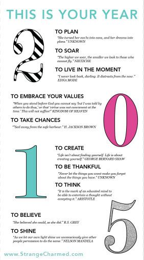 2015 This Is Your Year Inspirational Printable!