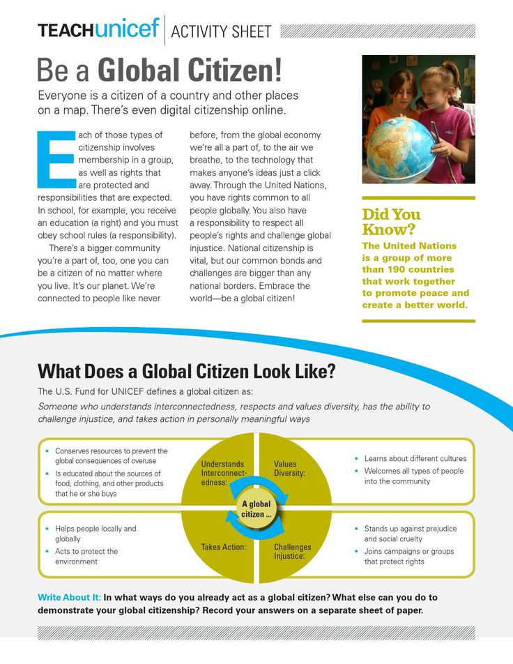 Use this Activity Sheet with your high school students to introduce the concept of global citizenship.