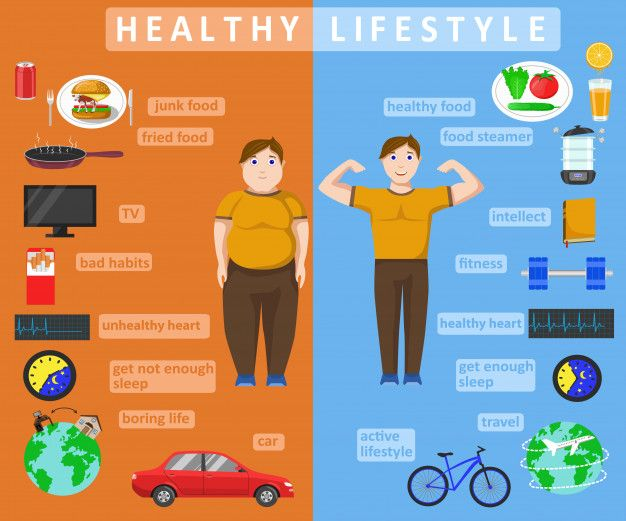 Healthy Lifestyle Infographics Healthy Lifestyle Habits Healthy
