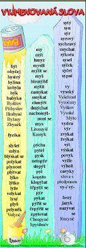 Vyjmenovaná slova (záložka) | Učebnice Mapy